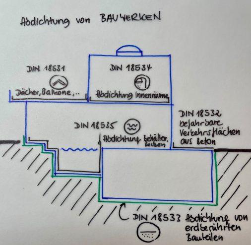 skizze_flachdach